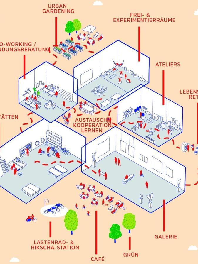 Die Illustration zeigt, wie das Innenleben der alten Feuerwache nach Ansicht der Initiative Fürth.Ort künftig aussehen könnten.