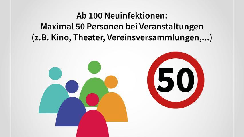 Betroffen von der Beschränkung auf 50 Teilnehmer sind nach Worten Söders außer Gottesdienste und Demonstrationen Veranstaltungen aller Art. Dazu zählen dann insbesondere Kulturveranstaltungen aller Art, etwa Theater und Kinos, aber auch Vereinsversammlungen.