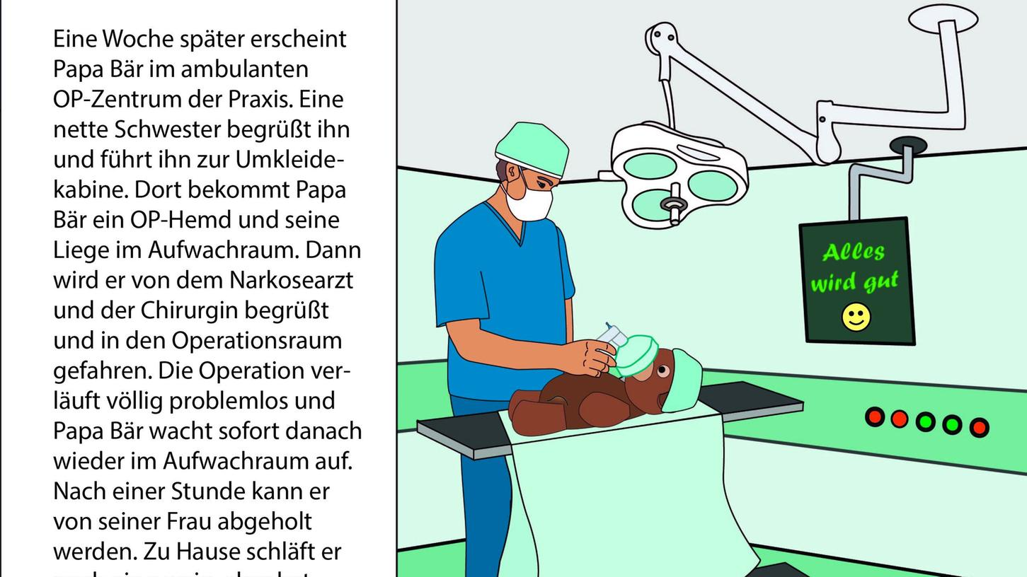"""Papa Bär wird wegen Leistenbruch operiert: Illustration aus Jennifer Hetzels medizinischem Erklär-Büchlein """"Der Bär und die Beule"""""""