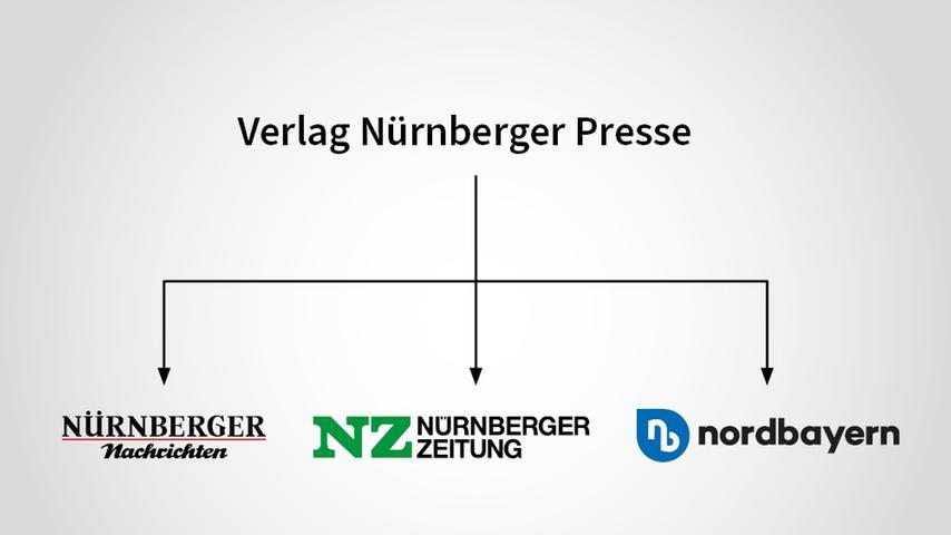 Unter dem Dach des Verlages Nürnberger Presse befinden sich neben dem Nachrichtenportal nordbayern.de auch die