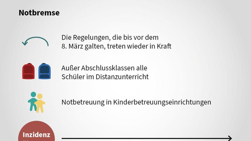 Schrittweise Lockerungen Oder Verscharfungen Das Ist Der Stufenplan Fur Bayern Politik Nordbayern