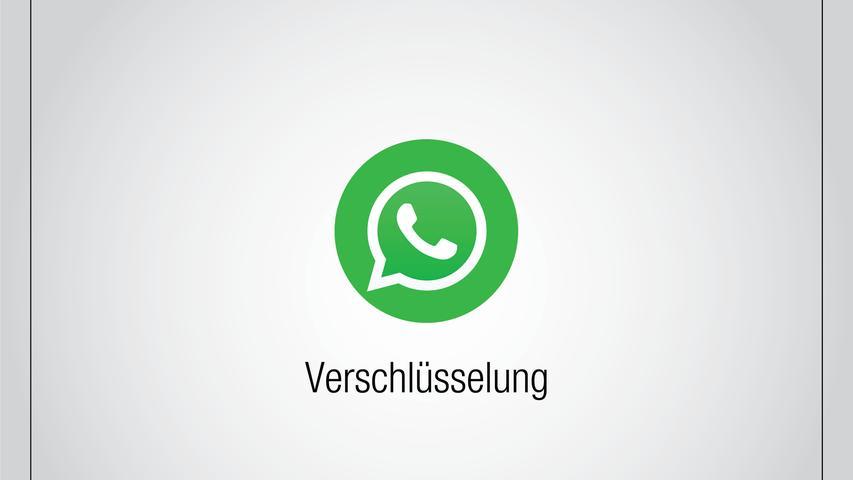 Von WhatsApp bis Threema: Welcher Dienst ist wie sicher?