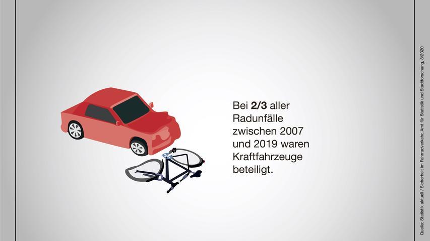 Thema: Daten und Fakten rund um das Thema Radfahren in Erlangen Foto: NN-Infografik