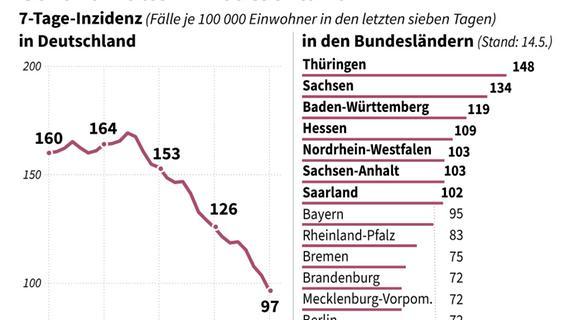 Entwicklung 7-Tage-Inzidenz in Deutschland und Stand nach Bundesländern. - AFP / AFP