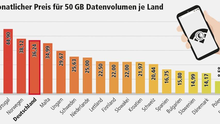 Die Daten wurden von der finnischen Beratungsfirma Rewheel (http://research.rewheel.fi/insights/) erhoben und bereitgestellt.