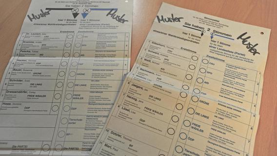 Bundestagswahl im Raum Forchheim: Was bei der Briefwahl zu beachten ist