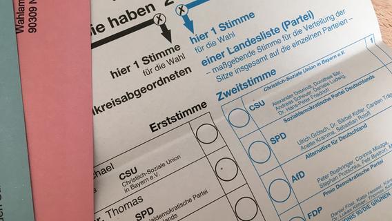 Bundestagswahl 2021: Das sind die Kandidaten im Wahlkreis Ansbach