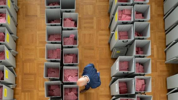 Wahl-Ticker: Großteil der Wahlberechtigten ist schon entschieden