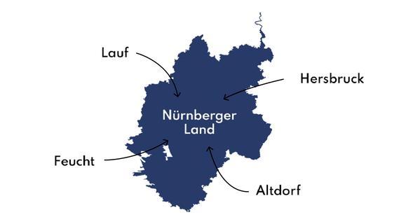 Neue Region