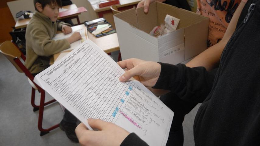 Die Schüler planten ihr Projekt vorher ganz genau.