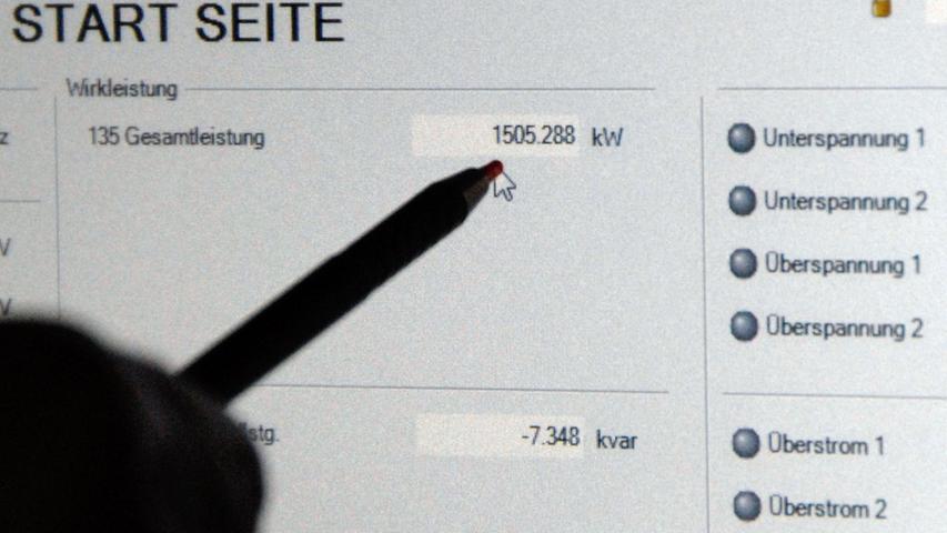 Windrad Nr. 4: Gerade eben werden 1505 Kilowatt produziert.