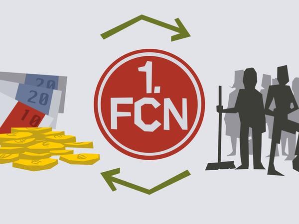 FCN SamSon