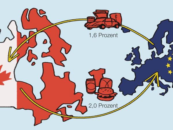 SamSon: Ach so! zu TTIP und Ceta