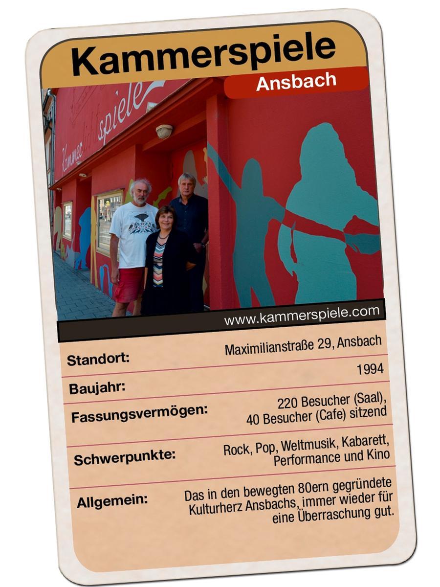 Kammerspiele Ansbach