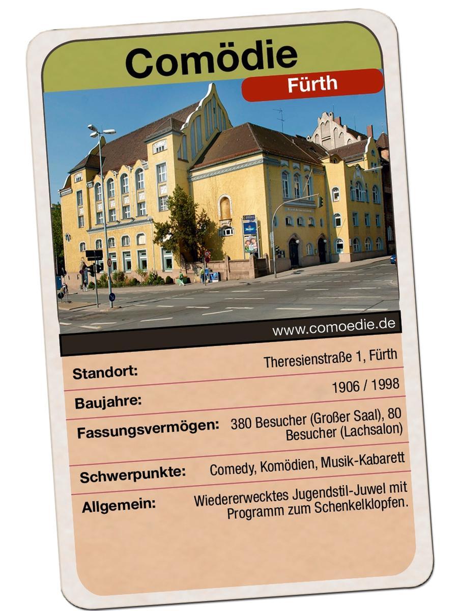 Comödie Fürth