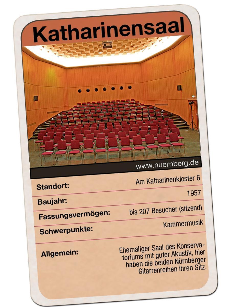 Katharinensaal Nürnberg