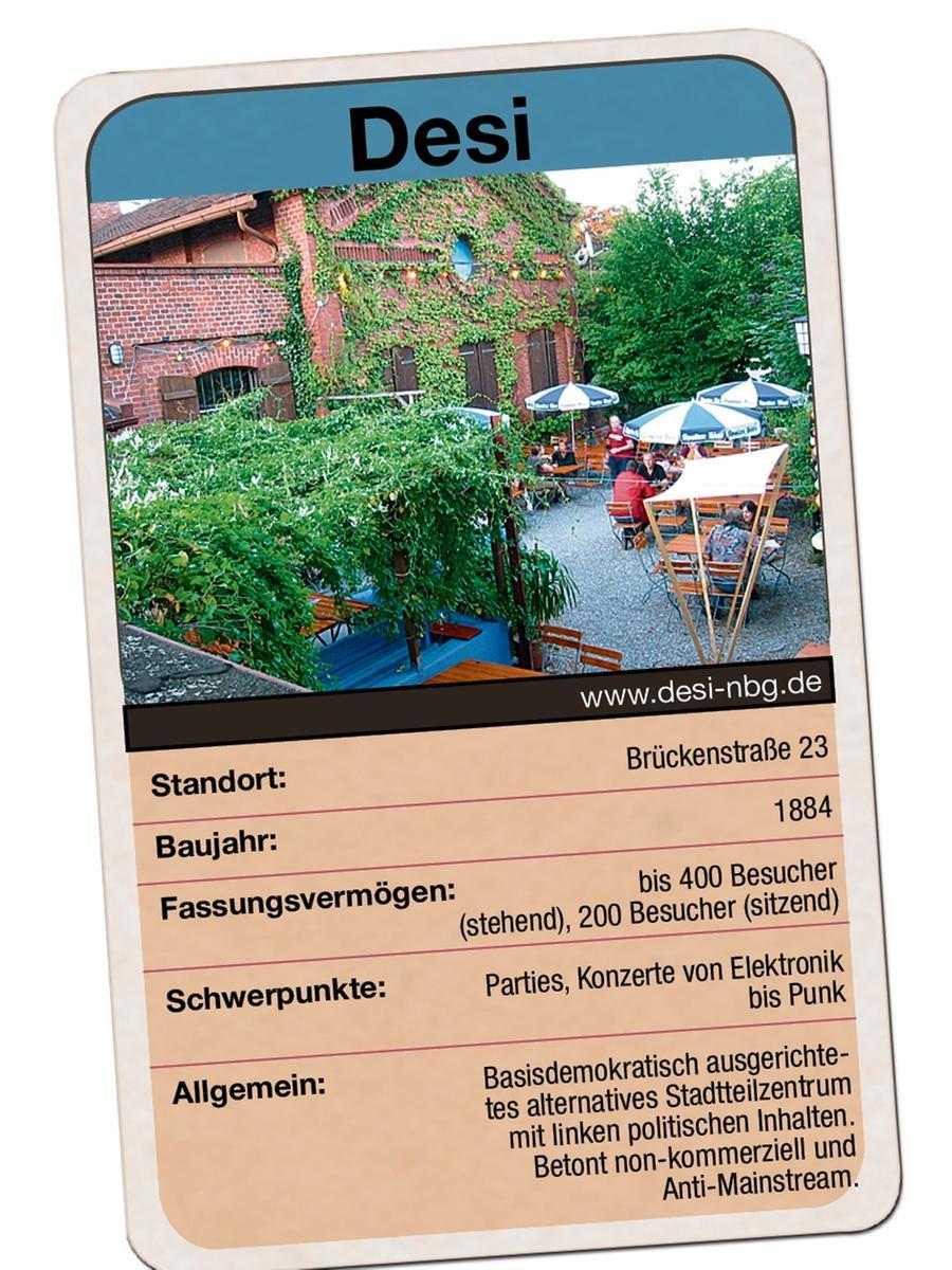 Früher Desinfektionsanstalt, heute Kultort Desi in Nürnberg-St. Johannis