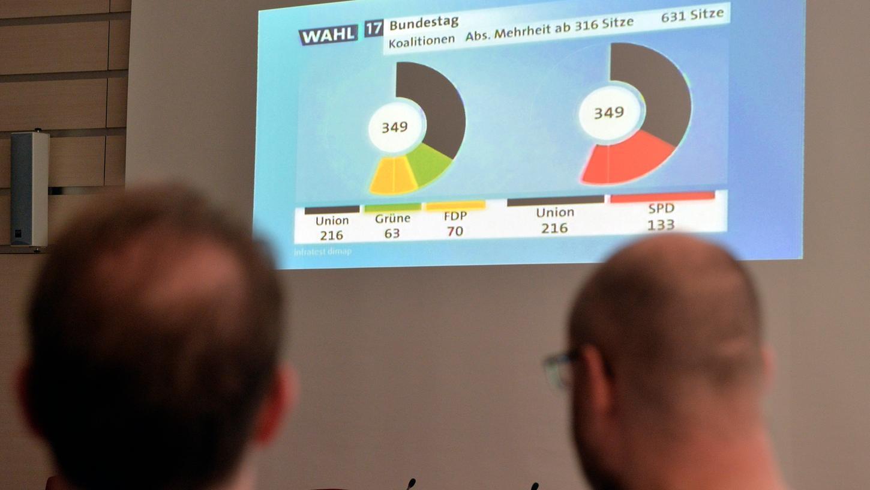 Spannung im Rathaus der Stadt Erlangen: Bei der letzten Wahl am 24. September 2017 warteten die Vertreter der meisten Parteien auf die Ergebnisse.