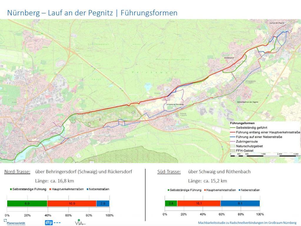 Diese Karte zeigt die beiden möglichen Varianten des Radschnellwegs zwischen Lauf und Nürnberg, wobei die nördliche Trasse, entlang der B14 von den Planern bevorzugt wird. Zu erkennen ist auch eine eventuelle Umfahrung um Rückersdorf (rechts) sowie verschiedene Varianten für die Einfahrt nach Lauf.