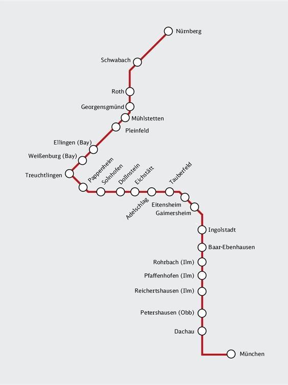Treuchtlingen Bahn Sucht Städtepaten Für Neuen Regionalzug