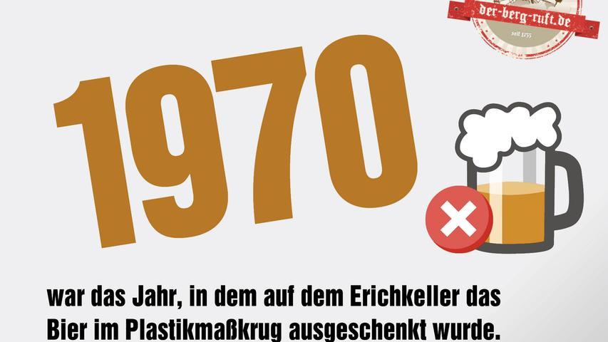 Bier, Stromverbrauch und Putzkolonnen: Zehn Fakten zur Bergkirchweih