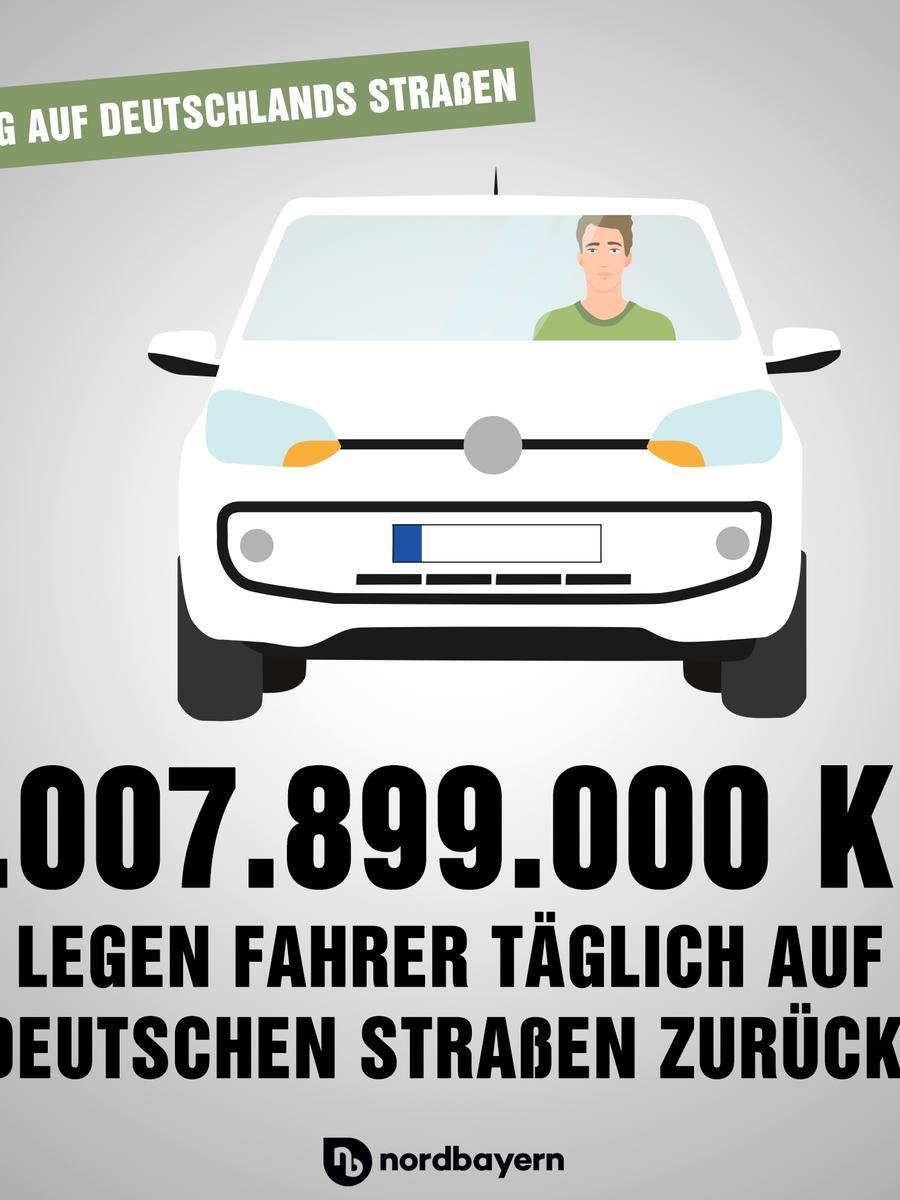 Ein Tag auf Deutschlands Straßen