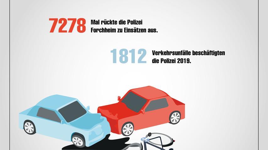 Motiv: Stadt in Zahlen, Grafiken, Daten, Fakten, Forchheim. Foto: nordbayern.de