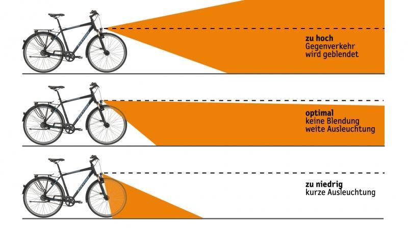Beleuchtung am Bike: Auf die richtige Einstellung kommt es an.