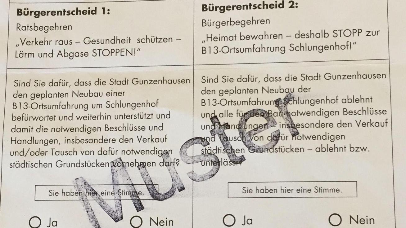 Maximal drei Kreuze können die Bürger am Sonntag in der Wahlkabine machen. Unser Foto zeigt ein Muster des Stimmzettels.
