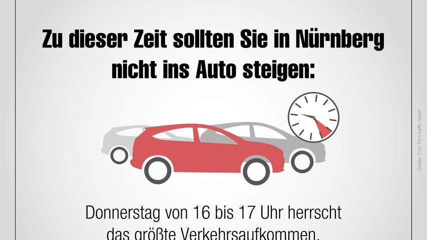 Stau in Nürnberg: Alle Fakten zum stehenden Verkehr