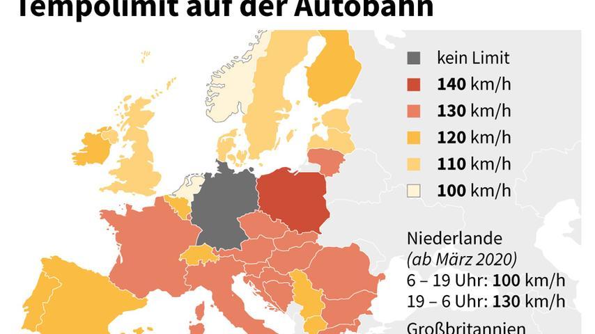 Weltweit gibt es kaum Länder ohne Tempolimit (genannt werden gerne Afghanistan oder Nepal), in Europa ist Deutschland das einzige Land ohne Tempolimit auf Autobahnen. In manchen Nachbarstaaten gelten sogar nochmals geringere Tempolimits für Fahranfänger, zum Beispiel in Frankreich, Italien oder Kroatien.
