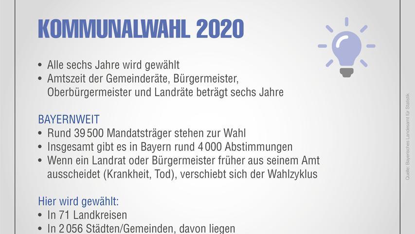 Daten und Fakten: Kurioses und Interessantes zur Kommunalwahl in Bayern